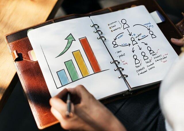ייעוץ פיננסי כלכלי לעסקים