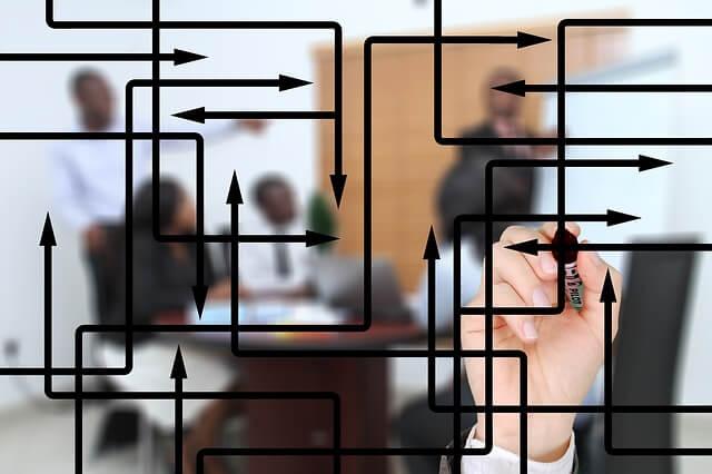 פיתוח עסקי פנים ארגוני