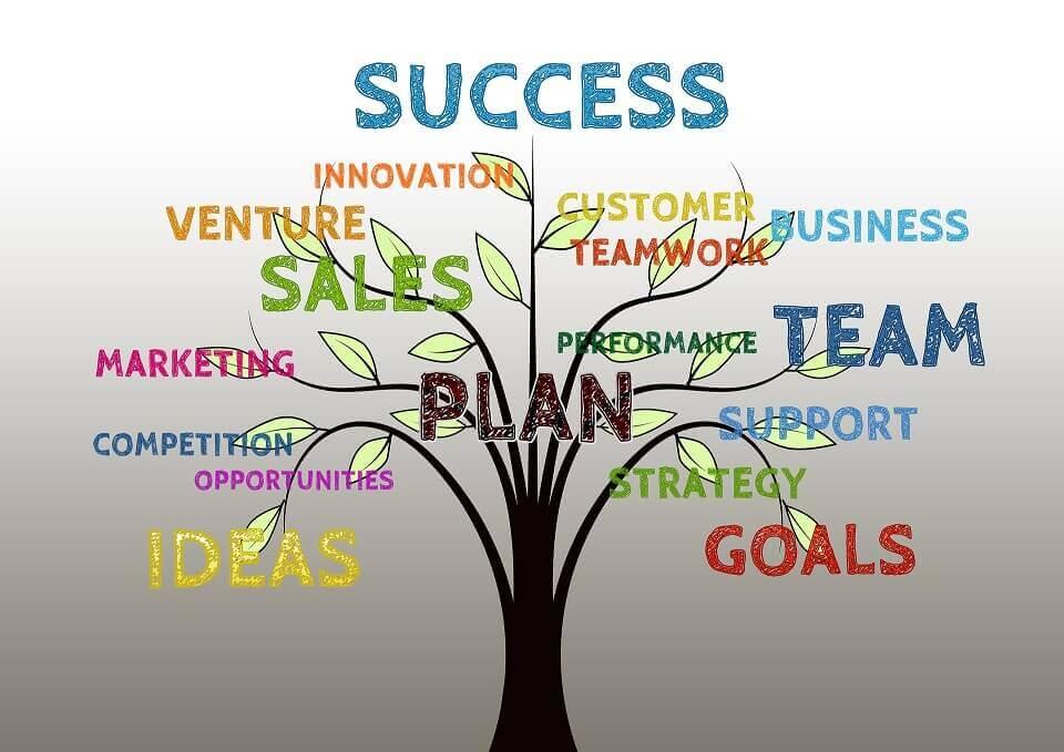 בניית אטרטגיה לעסקים קטנים