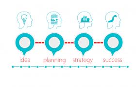 תכנון אסטרטגיה עסקית